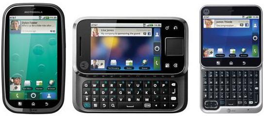 Motorola Bravo, Flipside şi Flipout
