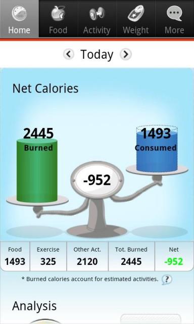 Calorie Counter & Diet