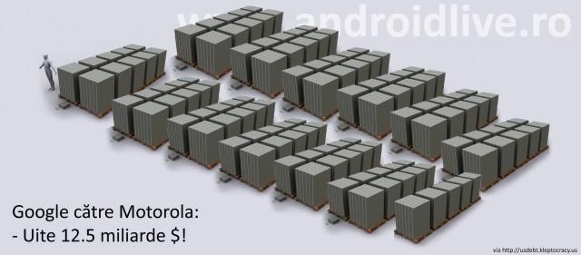 Cum arata 12,5 miliarde de dolari