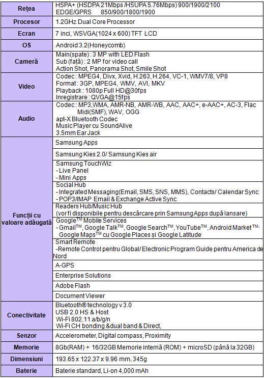 Samsung GALAXY Tab 7.0 Plus specificatii