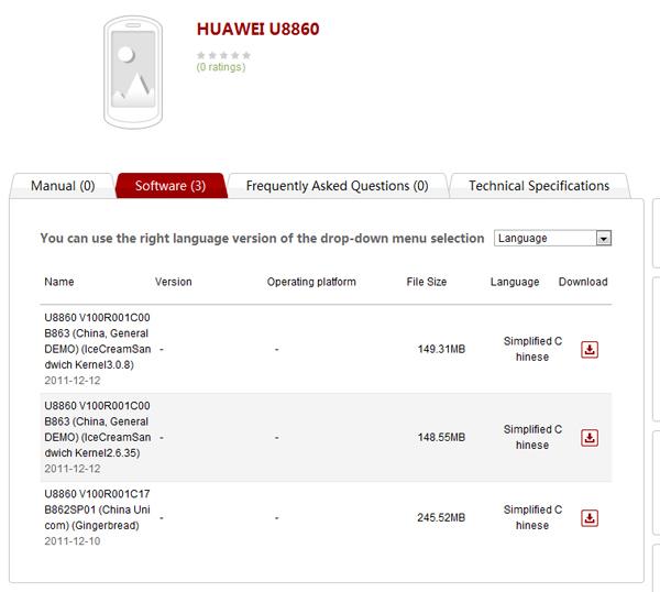 Huawei ICS