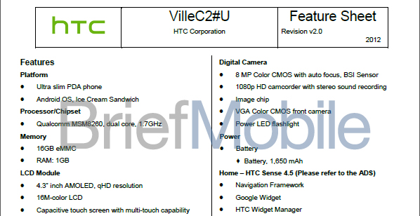 Specificatii HTC Ville C
