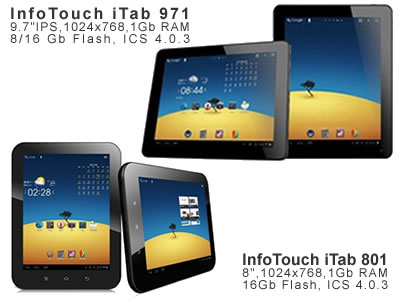 InfoTouch iTab 801