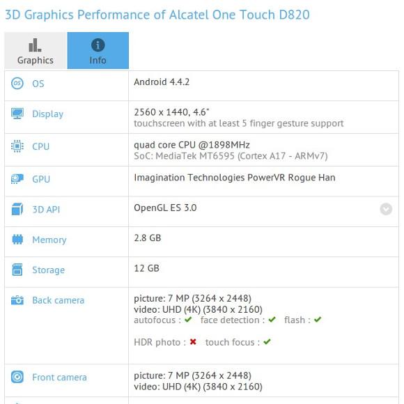 Alcatel One Touch D820 a fost testat în GFXBench