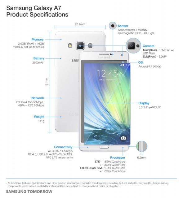 Specificații Samsung Galaxy A7