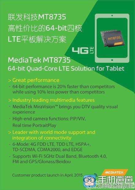 MediaTek MT8735