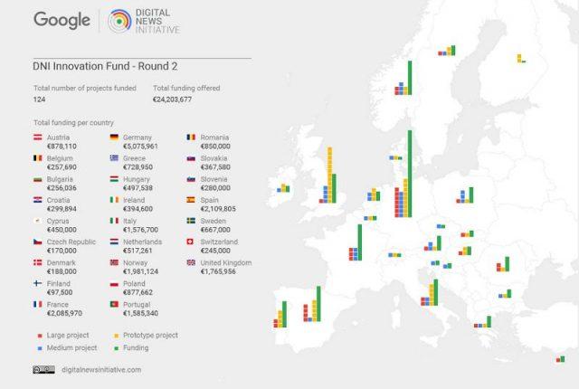 Google Digital News Initiative Innovation Fund