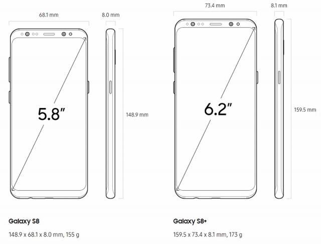 Dimensiuni Samsung Galaxy S8 şi S8 Plus